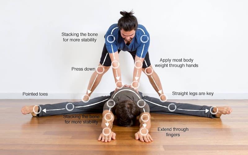 Teaching Practice (Adhyapanam)